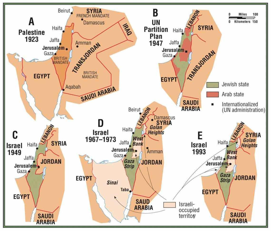 palestineisrael